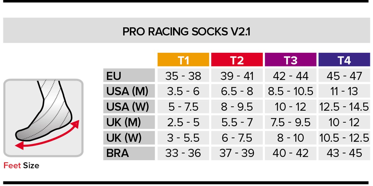 Guide des tailles proracingsocks